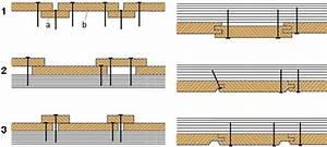 Holzverkleidung Fassade Arten : vorgeh ngte holzfassade eine selbstbau anleitung scheune ~ Lizthompson.info Haus und Dekorationen
