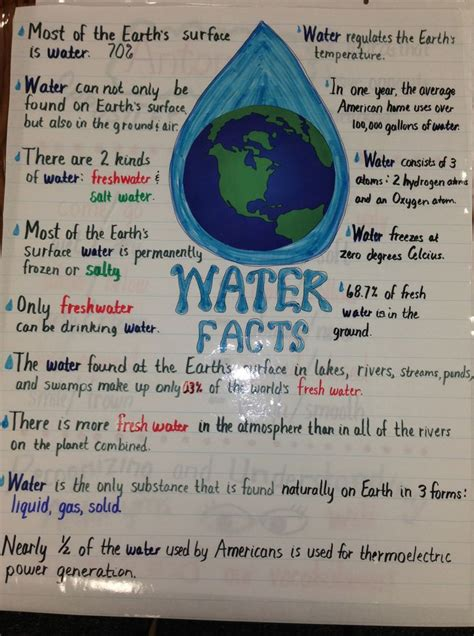 water facts salt water  fresh water water facts