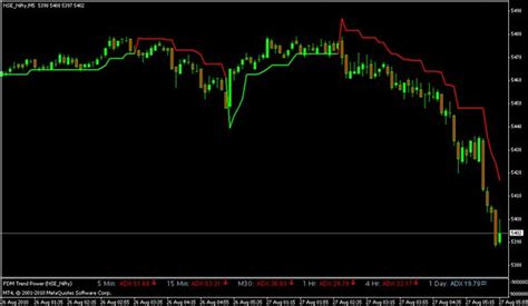 gci mt4 nifty futures trade with trend gci mt4 mudraa
