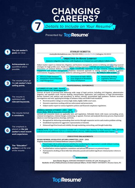Resume For Career Change by Changing Careers 7 Details To Include On Your Resume