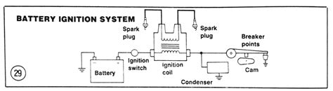 Harley Davidson Point Ignition Wiring Diagram by The Contact Breaker Points Ignition System Krank