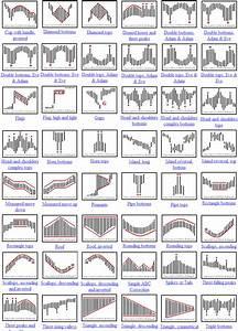 Stock Screener Chart Settings Trade Ideas Momo Layout