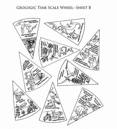 Worksheet Worksheets Scale Geologic Geology Science Plate