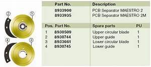 Maestro 2  U0026 2m Depanelers - Cab Maestro 2  2m