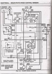 1989 Ezgo Wiring Diagram