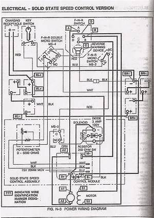 1987 Ezgo Wiring Diagram 41069 Aivecchisaporilanciano It