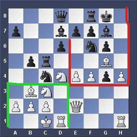 chess strategy chess strategy quotes quotesgram