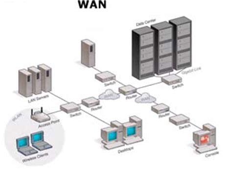 redes  conectividad monografiascom