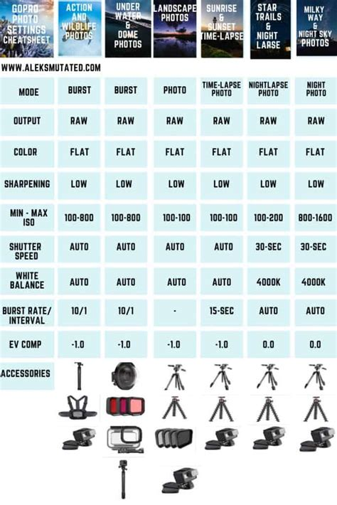 gopro hero settings cheat sheet buiyng guide