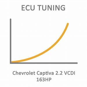 Chevrolet Captiva 2 2 Vcdi 163hp Ecu Tuning Remapping