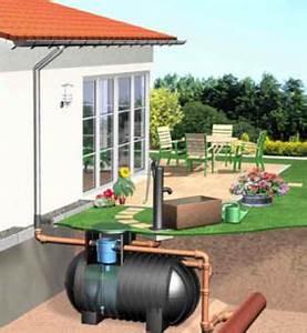 Wasserhahn Für Garten : regenwassernutzung ~ Watch28wear.com Haus und Dekorationen