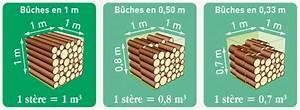 1 Stère De Bois En Kg : les crit res de qualit du bois de chauffage marque ~ Dailycaller-alerts.com Idées de Décoration