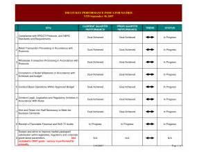 Kpi Report Sle Format by Best Photos Of Kpi Dashboard Excel Templates Sales Kpi