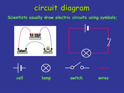 Electrical Circuits Presentation Physics Sliderbase