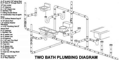 florida plumbing code figure 6 19a isometric diagram of a two bath plumbing