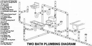 figure 619a isometric diagram of a two bath plumbing With plumbing system diagram plumbing system diagram