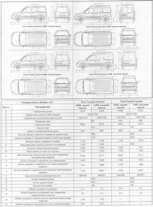 2002 Ford Windstar Fuse Box Diagram