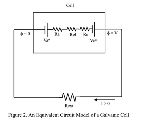 electrochemistry why is it that the cathodic battery