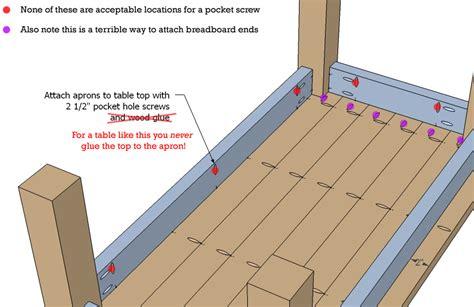 joinery  pocket hole screws   proper expansion