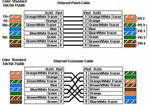 Ethernet Wiring Diagram Tx Rx : networking how to install ethernet wall jacks super user ~ A.2002-acura-tl-radio.info Haus und Dekorationen