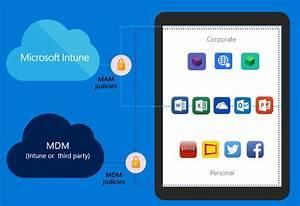 Enhancing Managed Mobile Productivity  U2013 Enterprise
