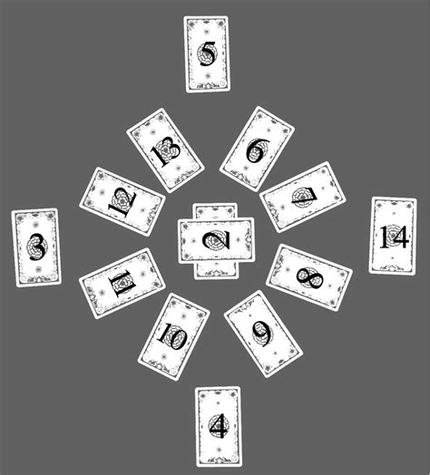 Tarot Cards New Year Spread Image Result For New Years