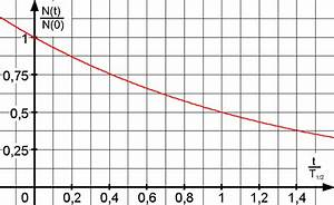 Stoffmengen Berechnen : anwendungen der kernphysik leifi physik ~ Themetempest.com Abrechnung