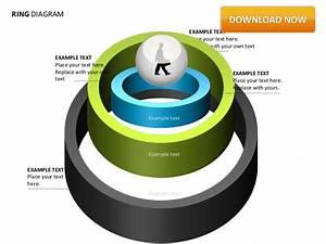 Ring Diagram By Slideshop