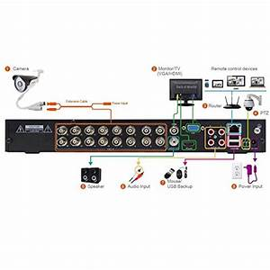 Tigersecu Wired Home Security Camera System