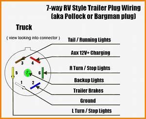 Trailer Plug 7 Pin Wiring Diagram