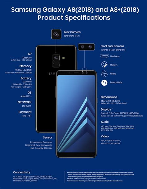 samsung introduces the galaxy a8 2018 and a8 2018 with dual front large infinity