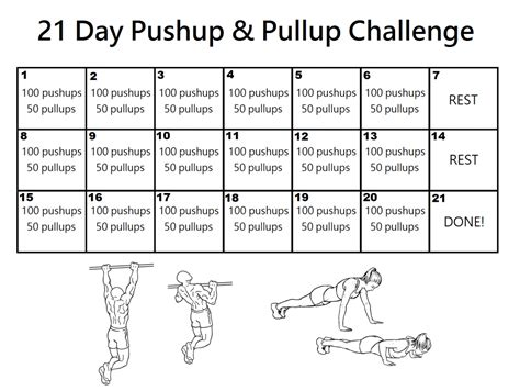 To 100 Push Ups by 100 Push Ups 50 Pull Ups 21 Day Results