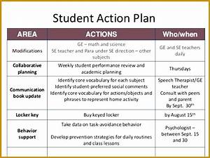 Unusual student action plan template gallery resume for Individual student action plan template