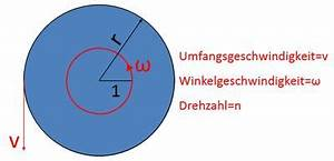 Motordrehzahl Berechnen Formel : kreisf rmige bewegung umfangsgeschwindigkeit schnittgeschwindigkeit drehzahl und ~ Themetempest.com Abrechnung