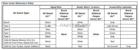 Universal Lambda Sensor Oxygen Wire High