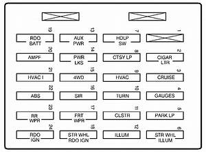 Gmc Jimmy  1999 - 2000  - Fuse Box Diagram