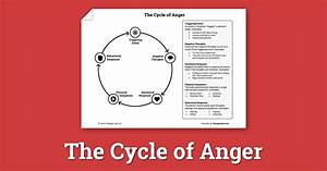 Cycle Of Anger Diagram