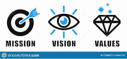 Mission Values Vision Icons Concept Success Template