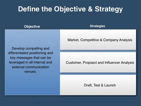 messaging positioning planning template  quadrant