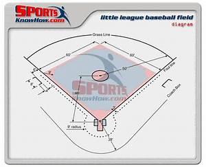Little League Baseball Diagram