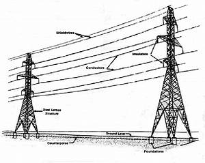 Components Of A Typical Transmission Line