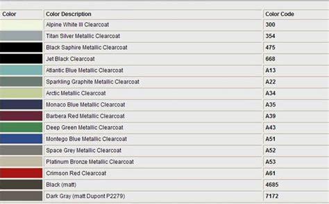 2014 chevrolet silverado paint codes html autos post