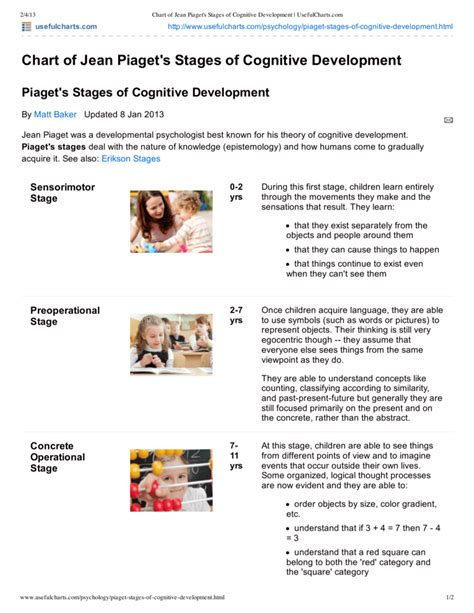 chart  jean piagets stages  cognitive