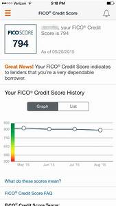 Free Fico Score From Discover Credit Cards My Money Blog