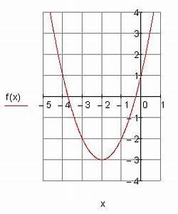 Scheitel Berechnen : l sungen quadratische funktionen teil iv ~ Themetempest.com Abrechnung