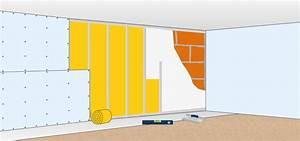 Schallschutz Wohnung Wand : schalld mmung wand so sch tzen sie sich gegen l rm ~ Watch28wear.com Haus und Dekorationen