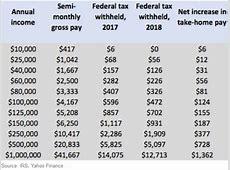 Federal Income Tax Withholding Tables 2018 Brokeasshomecom