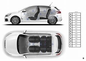 Dimensions 308 Peugeot : peugeot 308 dimensions ext rieures et int rieures forum ~ Medecine-chirurgie-esthetiques.com Avis de Voitures