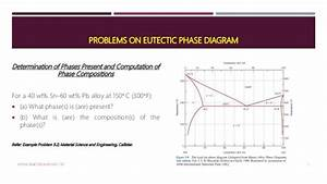 Two Component System Binary Eutectic Phase Diagram
