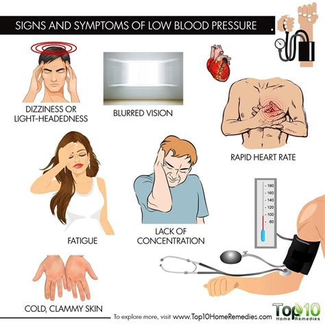light headed blood pressure key signs and symptoms of low blood pressure top 10 home